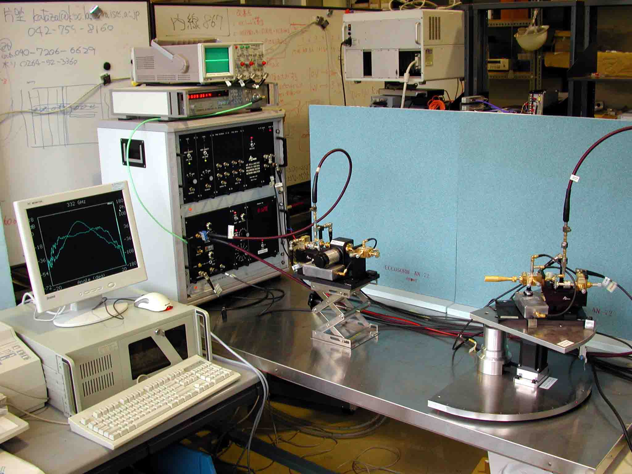Introduction To The Millimeter Vector Network Analyzer Mvna 8 350 Driver Sending Signals Over A Coaxial Cable Electrical Engineering Example Applications Of
